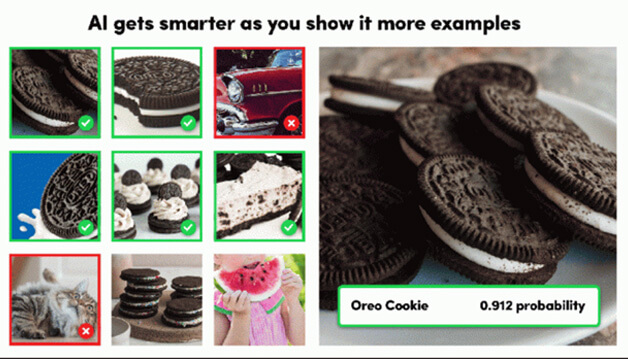 AI gets smarter with Oreo example
