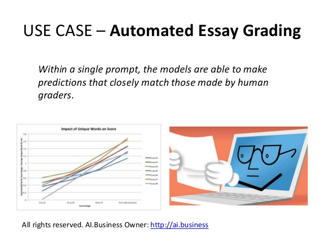 Automated Grading System