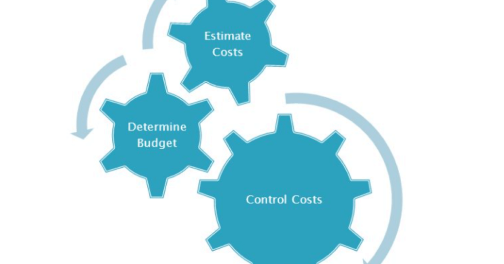 Estimate Cost Estimation For Automotive App