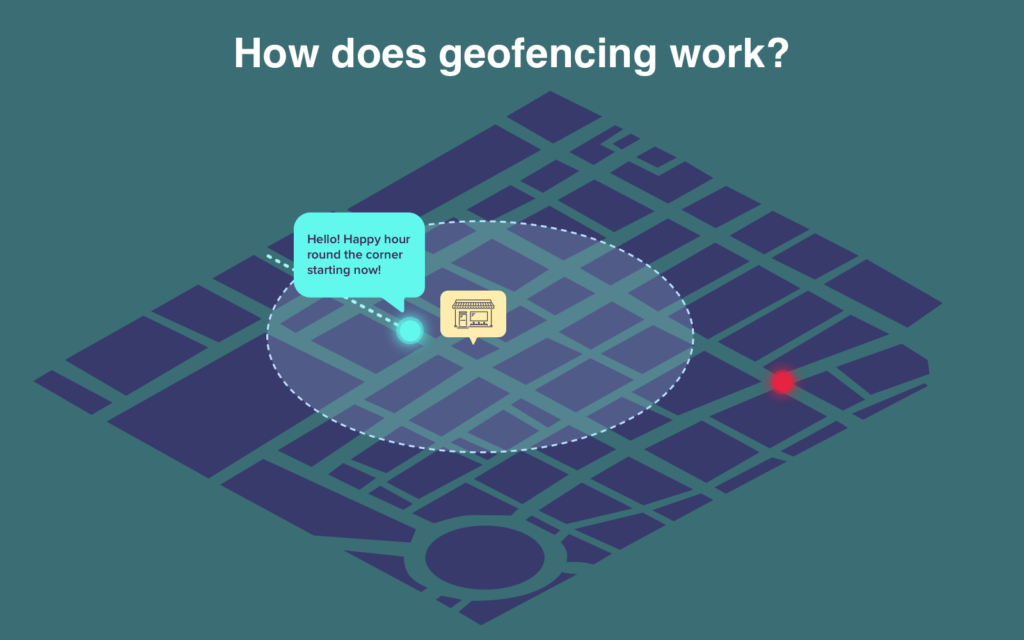 geofencing work