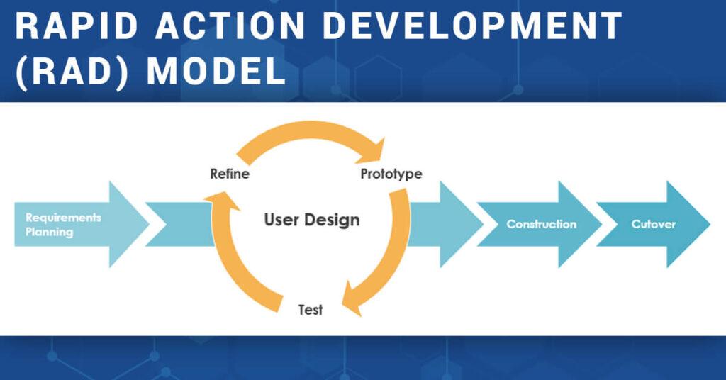 Rapid Action Development (RAD) Model