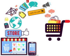 Software engineering for Retail and eCommerce