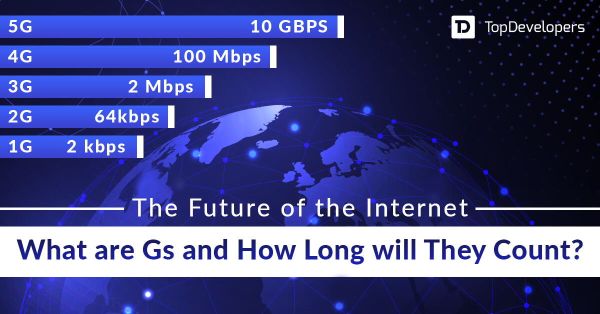 The Future of the Internet - What are Gs and How Long will They Count