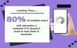 loading Time of the Web App